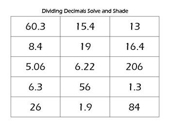 Dividing Decimals Solve and Shade