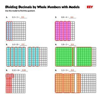 dividing decimals by whole numbers using models practice and homework. Black Bedroom Furniture Sets. Home Design Ideas