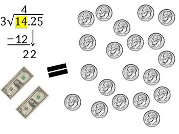 Dividing Decimals with Money
