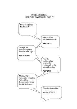 Dividing Fraction Graphic Organizer
