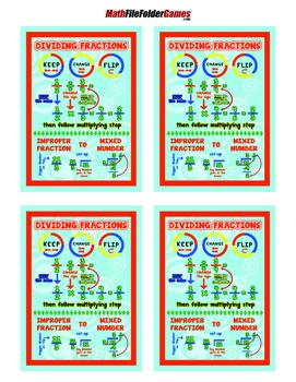 Dividing Fraction {Poster/Anchor, Cards for Students Math Journals & Worksheets}