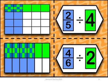 6.NS.A.1 Dividing Fractions - 2 Activities with area models
