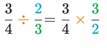 Dividing Fractions Glueable/Notebook Insert