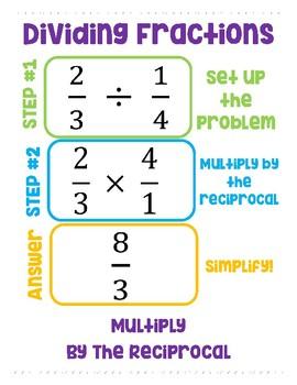 Dividing Fractions Anchor Charts Worksheets & Teaching ...