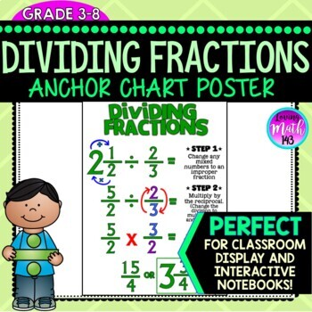 Dividing Fractions and Mixed Numbers Anchor Chart Poster