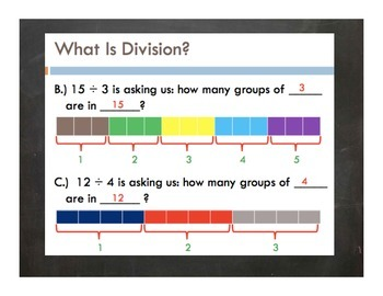 Dividing Fractions Bundle