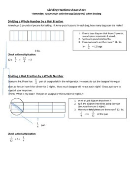 fraction hint sheet