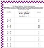 Dividing Fractions Discovery Activity