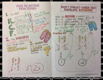 Dividing Fractions - Doodle Note Brochure for Interactive Notebooks