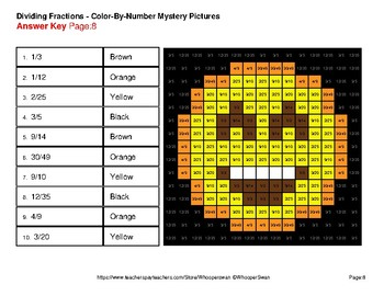 Dividing Fractions EMOJI Mystery Pictures