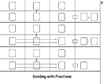 Dividing Fractions Foldable (Keep Change Reciprocal)