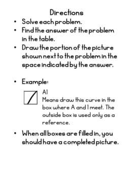 Dividing Fractions Fractured Picture