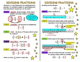 Dividing Fractions Interactive Notebook