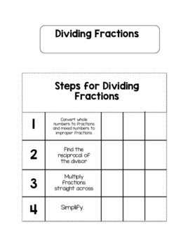 Dividing Fractions Interactive Notebook Pages