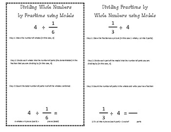 Dividing Fractions Journal Entry (with models)