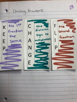 Dividing Fractions- Keep Change Flip- Interactive Notebook