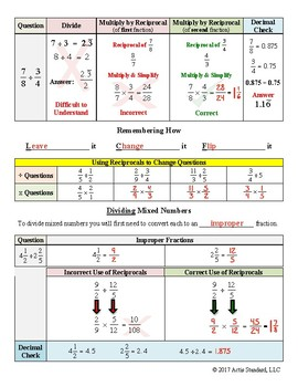 Dividing Fractions & Mixed Numbers Notes