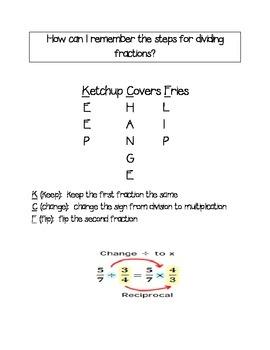 Dividing Fractions Mnemonic Memory Trick