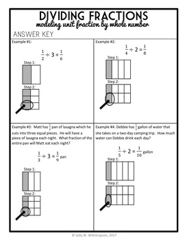 Dividing Fractions: Modeling Unit Fraction by Whole Number ...