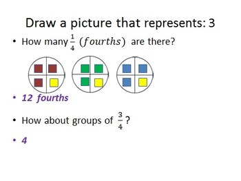 6.NS.A.1 Dividing Fractions Modeling with Pictures/LCD Method PPT