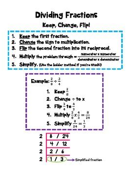 Dividing Fractions Notes: Keep, Change, Flip!