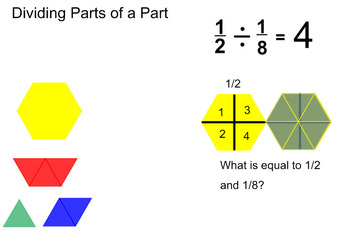 Dividing Fractions - Using Pattern Blocks and Number Lines