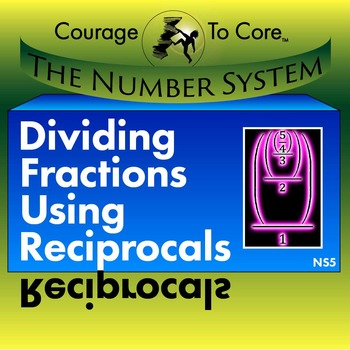 Dividing Fractions Using Reciprocals (NS5): 7.NS.A.2