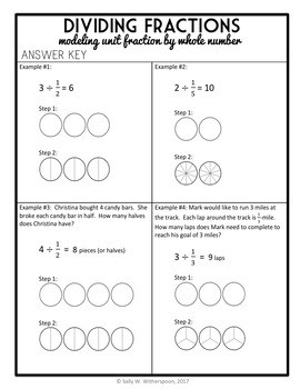 Dividing Fractions: Whole Number by Unit Fraction with Modeling, 8 page Packet