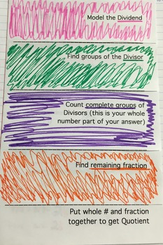 Dividing Fractions With Common Denominators Engage NY Tape Diagram
