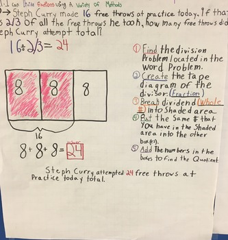 Dividing Fractions Word Problems (that kids will actually like)