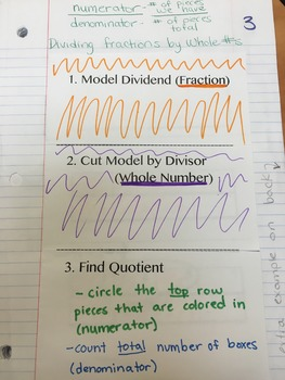 Dividing Fractions by Whole Numbers ENGAGE NY Foldable Int