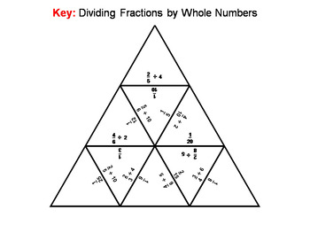 Dividing Fractions by Whole Numbers Game: Math Tarsia Puzzle