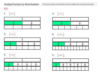 Dividing Unit Fractions by Whole Numbers with Models 5.NF.B.7a