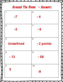 Dividing Integers – 7th Grade Number System