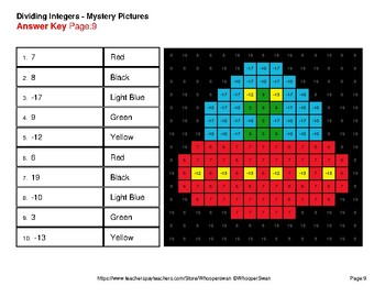 Dividing Integers - Color-By-Number Mystery Pictures - Space theme