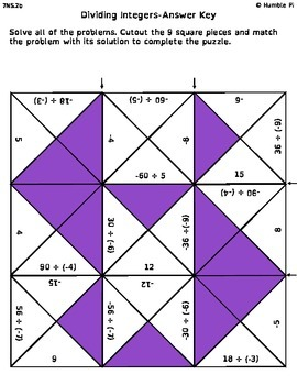 Dividing Integers Grid Puzzle- 7.NS.2b
