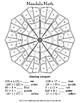 Dividing Integers Mandala Math Color by Number