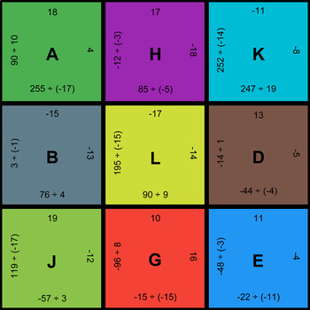 Dividing Integers - Puzzles with GOOGLE Slides