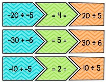 Dividing Integers Center