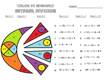 Dividing Integers Worksheet - Color by Numbers