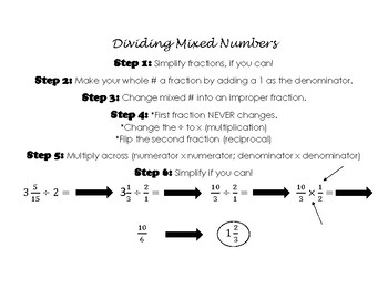 Dividing Mixed Numbers Note Page