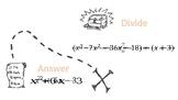 Dividing Polynomials Walk Around Activity