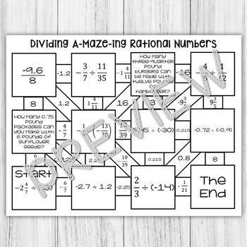 Dividing Rational Numbers Maze