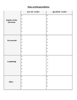 Dividing Responsibilities Between Co-Teachers