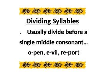 Dividing Syllables 2