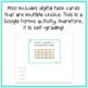 Dividing Unit Fraction and Whole Numbers: Task Cards