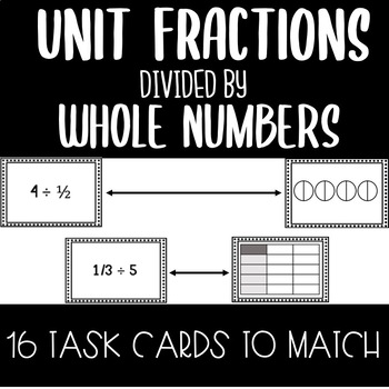 Dividing Unit Fractions by Whole Numbers/Whole Numbers by Unit Fractions