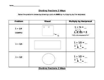 Dividing Whole Numbers By Unit Fractions 2 Ways