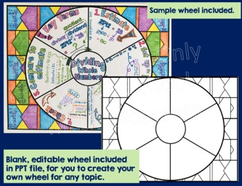 Dividing Whole Numbers Math Wheel  - Fun Note-taking for Division