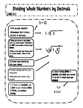 Dividing Whole Numbers and Decimals Interactive Notes